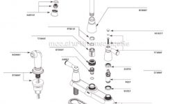 Kitchen Sink Drain Parts Diagram | Kenangorgun for Bathroom Sink Drain Parts Diagram