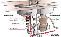 Kitchen Sink Drain Parts Diagram Sink Drain Plumbing Hometips within Kitchen Sink Drain Parts Diagram