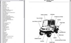 Kubota Rtv 900 Parts Diagram | Wiring Diagram And Fuse Box Diagram inside Kubota Rtv 900 Parts Diagram