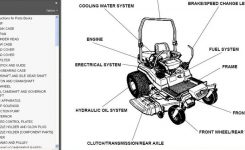 Kubota Tractors Manuals Parts U35 Zd18F Zd21 F Zd28 Zg20 Zg23 for Kubota Mower Deck Parts Diagram