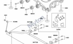 Land Rover Freelander 2 – Rear Cross Member & Stabilizer Bar in Land Rover Freelander Parts Diagram