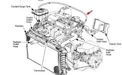 Leaky Coolant Pipe(?) Under Engine Mount – Saturnfans Forums in 2002 Saturn Sl2 Engine Diagram
