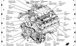 Lincoln Ls Engine #10 | Exploded X-Ray | Pinterest | Lincoln Ls with 2003 Lincoln Ls V8 Engine Diagram