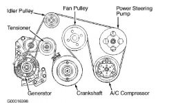 Looking For A Serpentine Belt Routing Diagram For A 2000 within 2000 Isuzu Rodeo Engine Diagram