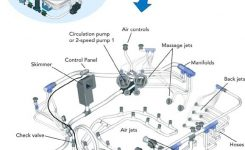 Maintenance Tips: Easily Clean Your Spa Jets | Master Spa Parts in Jacuzzi Hot Tub Parts Diagram