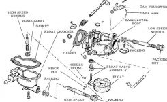 Mastertech Marine — Tune Up Small Evinrude Outboard! inside 40 Hp Evinrude Parts Diagram