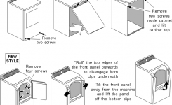 Maytag Dryer Repair | Dryer Repair Manual pertaining to Maytag Centennial Dryer Parts Diagram