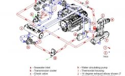 Mercruiser Closed Cooling System Flow Diagram | Perfprotech throughout Marine Engine Cooling System Diagram