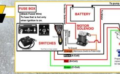 Meyer Snow Plow Wiring Diagram inside Meyer Snow Plow Parts Diagram