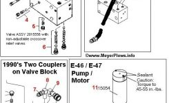 Meyere-47 – Meyer E-47 Plow Pump Parts Diagram And Ordering Info for Meyer Snow Plow Parts Diagram