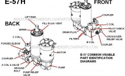 Meyere-57 – Everything You Wanted To Know About The Meyer E-57 within Meyer Snow Plow Parts Diagram