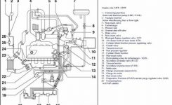 Mk4 Golf] Mk4 Gti Turbo Engine Surge? – Engine, Tuning And inside Vw Golf Mk4 Engine Diagram