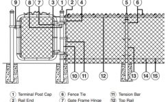 Modren Chain Link Fence Parts For Two Fencing Youtube And Decor pertaining to Chain Link Fence Parts Diagram