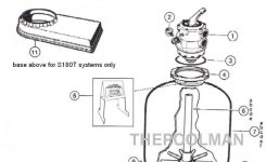 New Hayward Pro Series Sand Filter Replacement Parts   Ebay within Hayward Pool Filter Parts Diagram