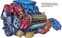 Next Generation V8 Engine – The Dodge/jeep 4.7 Liter V-8 with regard to 2005 Jeep Grand Cherokee Engine Diagram