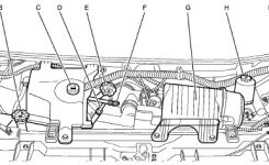 Opel Meriva 1.7 2005 | Auto Images And Specification pertaining to 2005 Chevy Malibu Engine Diagram