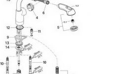 Order Replacement Parts For Grohe 33737 Ladylux Plus; Pull-Out intended for Grohe Ladylux Plus Parts Diagram