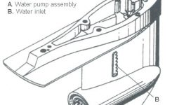 Outboard Motor Cooling Systems How They Work for Evinrude Outboard Motor Parts Diagram