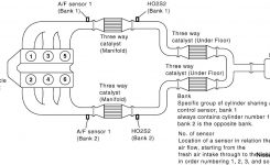 P0051 2006 Nissan Pathfinder Air Fuel Ratio Sensor 1 Heater Bank 2 with 2006 Nissan Pathfinder Engine Diagram