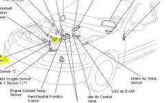 P0325 1998 Toyota Camry Knock Sensor Circuit Malfunction throughout 1998 Toyota Corolla Engine Diagram