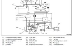 P0442, P0457: Evaporative Emissions Leaks within 2002 Subaru Wrx Engine Diagram