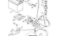 Parts For Snapper Lawn Mower – Buildingsmart with Snapper Riding Lawn Mower Parts Diagram