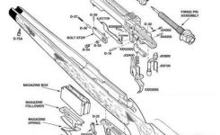 Parts List – Ruger M77 Mark Ii And M77 Mark Ii with Savage Mark Ii Parts Diagram