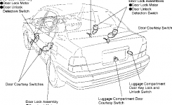Parts Location – Toyota Tercel 1996 Repair – Toyota Service Blog in 1996 Toyota Tercel Engine Diagram