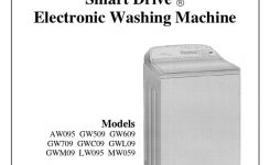 "Parts Manual Fisher & Paykel ""smart Drive"" Washing Machine within Fisher Paykel Washing Machine Parts Diagram"