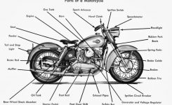 parts service twin thunder twin thunder motors los angeles with regard to harley davidson motorcycle parts diagram 34p0uck8rz5vn9oxcquxoq rzt 50 wiring diagram cub cadet rzt 54 wiring diagram in cub cadet cub cadet rzt 54 wiring diagram at honlapkeszites.co
