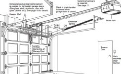 Perfect Garage Door Opener Parts Apple Offers A Large Selection with Diagram Of Garage Door Parts
