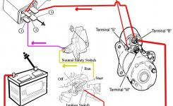 Pontiac Montana Questions – Starter Wire How The Works How Many throughout 2000 Pontiac Montana Engine Diagram