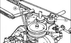 Poulan Lawn Tractor Mower Parts – All Image Wiring Diagram intended for Poulan Riding Mower Parts Diagram