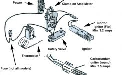 Refrigerators Parts: Gas Stove Parts for Kenmore Gas Range Parts Diagram