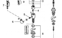 Repair Parts For Grohe Kitchen Faucets throughout Grohe Kitchen Faucet Parts Diagram