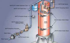 Repair Water Heater Valve: inside Electric Hot Water Heater Parts Diagram