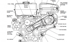 Robin Subaru Ex17 6.5 Hp Need More Power [Archive] – Diy Go Kart Forum within Tecumseh 6.5 Hp Engine Diagram