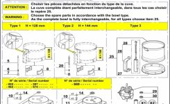 Robot Coupe R2 A Table Top Cutter Spare Parts – Robot Coupe inside Robot Coupe R2 Parts Diagram