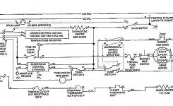 sample wiring diagrams appliance aid with regard to whirlpool dryer diagram of parts 34p5govpy7thzb8jc72lfu eager beaver wiring diagram wiring diagrams eager beaver trailer wiring diagram at gsmx.co