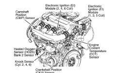 Saturn L300 Questions – Show Crankshaft Sensor For 2003 L300 in 2002 Saturn Sl2 Engine Diagram