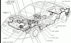 Saturn Sl1 Engine Diagram Pictures To Pin On Pinterest, 1996 intended for 2002 Saturn Sl2 Engine Diagram