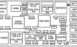 Saturn Vue (2001 – 2004) – Fuse Box Diagram | Auto Genius regarding 2002 Saturn Vue Engine Diagram