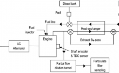Schematic Diagram Of Single Cylinder Agricultural Engine Setup intended for Schematic Diagram Of Heat Engine
