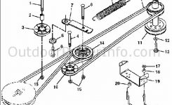 Scotts Lawn Tractor Parts Diagram | Tractor Parts Diagram And pertaining to John Deere Sabre Parts Diagram