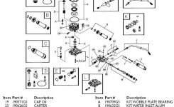 Sears Craftsman Pressure Washer Model 580752700 Replacement Parts with regard to Craftsman Pressure Washer Parts Diagram