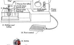 Sewing Machine Parts | Sewing Insight with Diagram Of Sewing Machine Parts