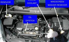 Show Me Tell Me | Butler Driving School, West Bridgford, Nottingham inside Show Me Tell Me Engine Diagram