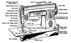 Singer 301 – About The Singer 301 with regard to Singer Sewing Machine Parts Diagram
