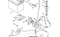 Snapper Riding Mower Wiring Diagram | Tractor Parts Diagram And with Snapper Riding Mower Parts Diagram
