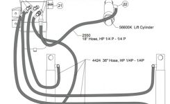 Snowplow Minute Mount 2, Ez V Hydraulic Hoses with regard to Fisher Snow Plow Parts Diagram